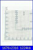 Schemi punto filza (o vagonite) di centrotavola natalizi con misure-scansione-jpeg