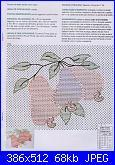 Schemi Vagonite - Ricamo dei pionieri-vago-frutta-jpg