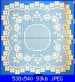 Come iniziare questo centro-p1010149-jpg