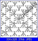 iniziare una nuova esperienza-patternsquearecrochet-schema-jpg
