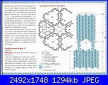 spiegazioni di uno schema-progetto-jpg