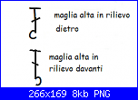 Piccolissima traduzione russo - italiano-simboli-uncinetto-schemi-png