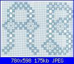 Alfabeto hardanger-alfabeto-hardanger-1-jpg