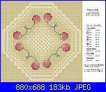 Schemini-centrino-ciliegie1b-jpg