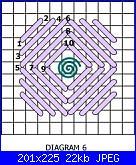 Punti piatti-diagramma-ricamo5-jpg