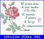 Festa della Mamma-1-rico-rose-doni-madre-jpg