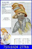 Donne...-hats-fashion-plates2-jpg