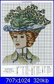 Donne...-hats-fashion-plates5-jpg