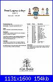 Bommel Lighthouse Collector - Chart 5 - Cosmic Handmade - 2008-3-jpg