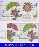 Bordi con orsetti-bordo-con-orsetti-paracadutisti-jpg