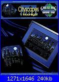 Schemi città-1106321007312-jpg