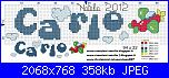 Domande su Pc Stitch 10-carlo-aereo-jpg