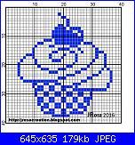 Trasformare schemi punto croce e immagini a  schemi filet-esempio_muffin-jpg