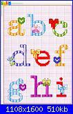 Baby Camilla - Speciale Alfabeti - gen/feb 2004 *-pagina30-jpg