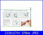 ABC del punto croce n. 1 - 2005 - DeAgostini *-08-jpg