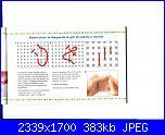ABC del punto croce n. 1 - 2005 - DeAgostini *-11-jpg