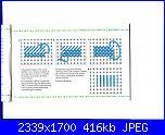 ABC del punto croce n. 1 - 2005 - DeAgostini *-17-jpg