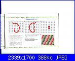 ABC del punto croce n. 1 - 2005 - DeAgostini *-21-jpg