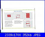 ABC del punto croce n. 1 - 2005 - DeAgostini *-25-jpg
