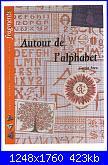 Carole Atzu - Autour de l'alphabet -  L'Inedite - 2004-cover-001-jpg