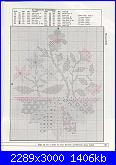 Cross Country Stitching - Aprile 1992 *-pag-24-jpg