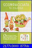 Cose per Creare n. 4 - Fiori e Frutta *-pag-32-jpg