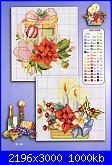 Cose per Creare n. 4 - Fiori e Frutta *-pag-38-jpg