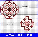 Gli schemi di Lidiatara1-trovaforbice-jpg