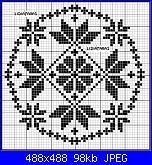 Gli schemi di Lidiatara1-scatolina-rotonda-monocromo-jpg