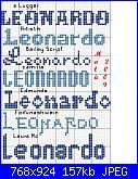 Gli schemi di Malù-leonardo-1-jpg