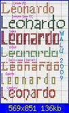 Gli schemi di Malù-leonardo-52-jpg