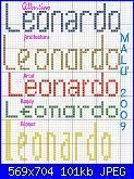 Gli schemi di Malù-leonardo-52-1-jpg