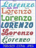 Gli schemi di Malù-lorenzo-jpg