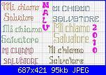 Gli schemi di Malù-mi-chiamo-savatore-punto-scritto-jpg