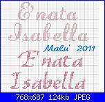 Gli schemi di Malù-e-nata-isabella-lauren-script-sonyanne-script-jpg