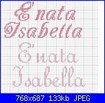 Gli schemi di Malù-e-nata-isabella-carrington-gessele-jpg