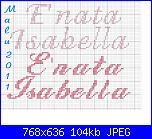 Gli schemi di Malù-e-nata-isabella-adorable-alison-jpg