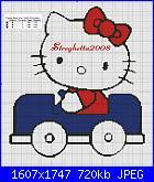 Gli schemi di Streghetta2008-hello-kitty-blue-car-jpg
