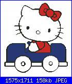 Gli schemi di Streghetta2008-hello-kitty-blue-car-2-jpg