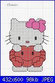 Gli schemi di Chiara83 (ci ho provato anch'io!)-kitty-cancro-jpg