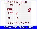 Gli schemi di maria27-melissa-cifre-3-jpg
