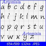 Gli schemi di Artemisia-segoe-print-min-jpg