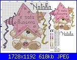 Gli schemi di Natalia...-susanna-stella-fizzy-jpg