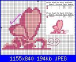 Gli schemi di Streghetta2008-bimbafarfalla-jpg