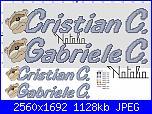Gli schemi di Natalia...-cristian-gabriele-fizzy-jpg