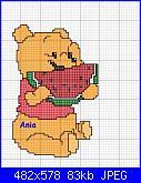Gli schemi di Ania-bavetta-pooh-con-anguria-jpg