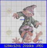 Gli schemi di pazzzia-metro-7-nani-5-copia-jpg