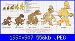 Gli Schemi di Bigmammy-evoluzione-homer2-jpg