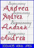 Gli Schemi di Bigmammy-andrea-corsivo-jpg