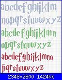Gli schemi di sharon - 1-abc-potter-min-jpg